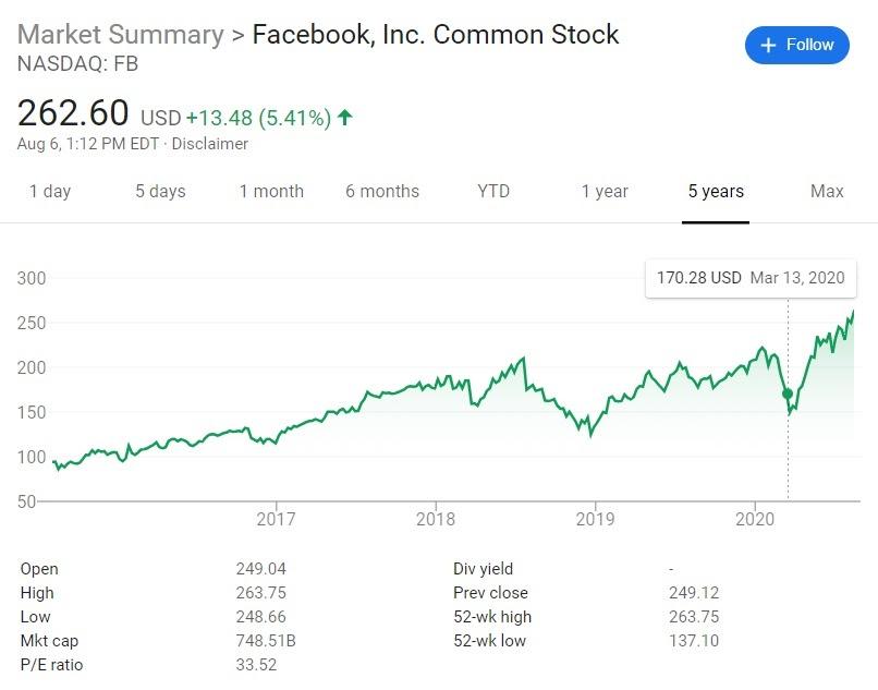14 Legit Ways Real People Make Money on Facebook 20